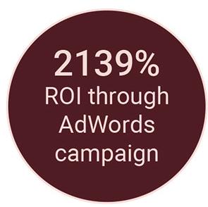 Google Ads - ROI   PPP Marketing Ltd